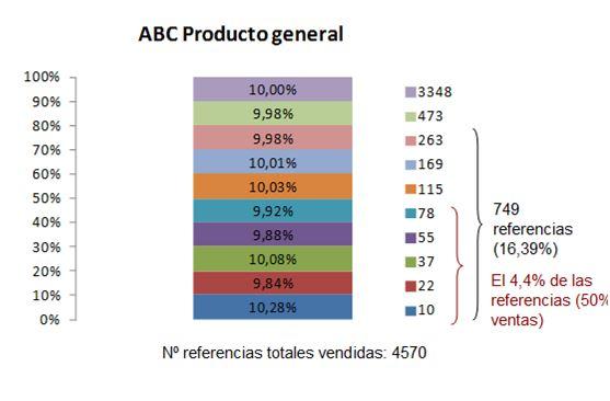 ABC producto ceramico